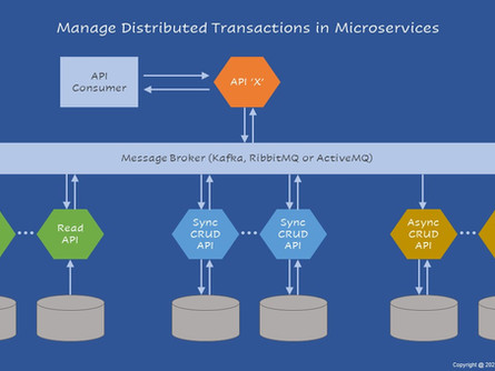 Manage Distributed Transactions in Microservices