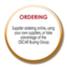 Ordering.png