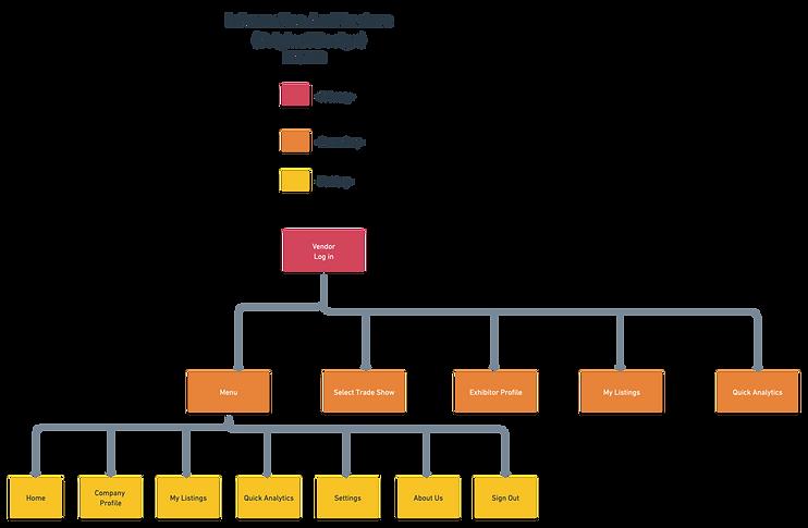 Info+Arch+OG (1).png
