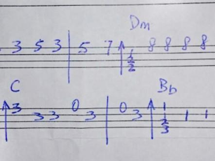 Q&A:海闊天空 Chord Solo