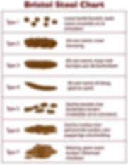 bristol tool chart.jpg