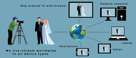 stream-wedding-to-all-devices.jpg