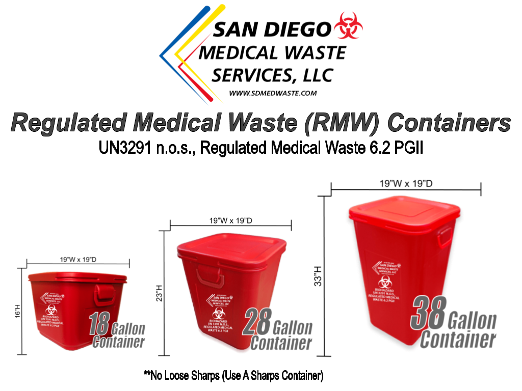 Types of medical waste containers