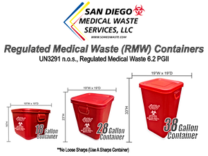 Types of RMW Containers.png