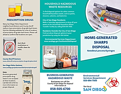 San Diego Home Generated Sharps P1.png