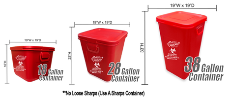 Types%20of%20RMW%20Containers_edited.png