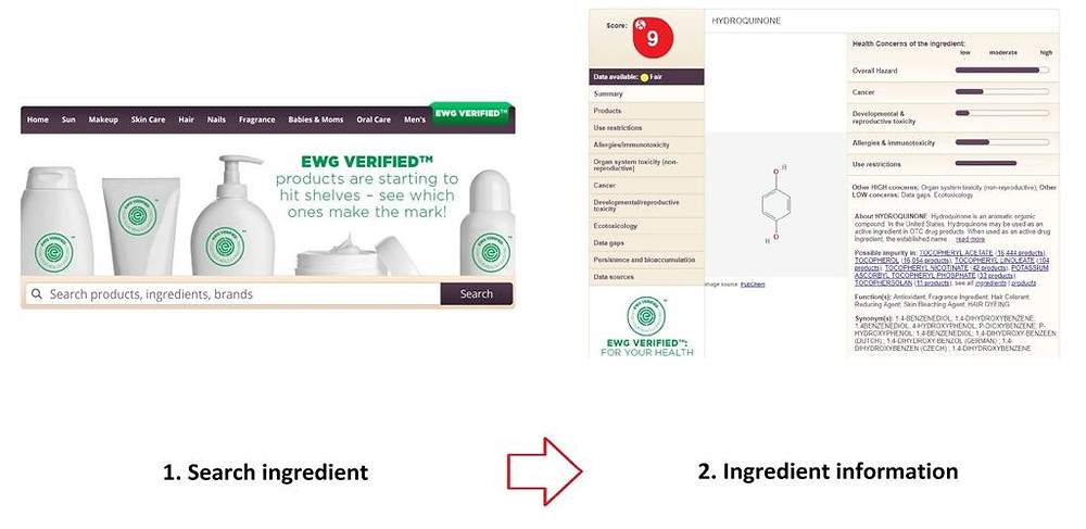 Environmental Working Group (EWG) Skindeep Database - a powerful search engine for cosmetic and skincare ingredients