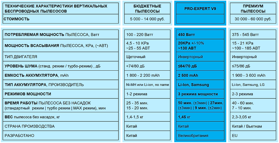 PRO-EXPERT V9 technical specification.PN