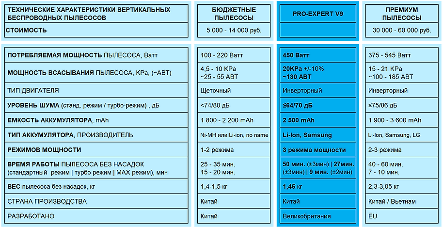 PRO-EXPERT V9 technical specification.PN