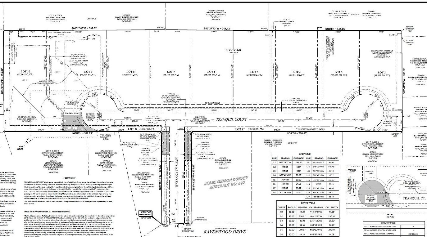 Survey Plat of Lots for Sale Wellsgate Terace of Keller