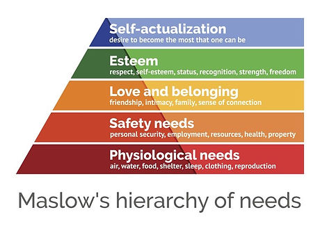 Maslow hierarchy of need.JPG