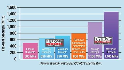 cm1103-bruxzir-full-strength-vs-anterior