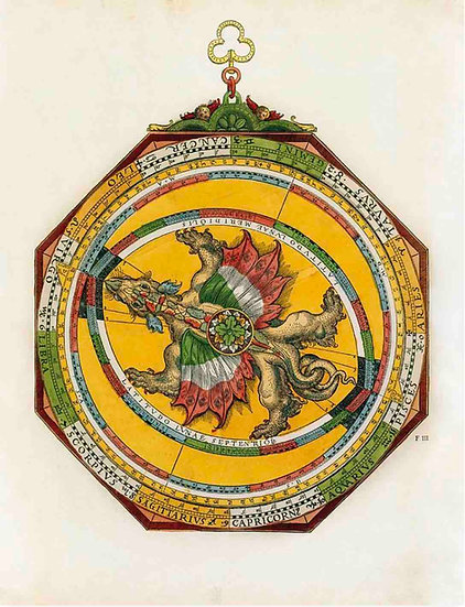 Draco Wheel Chart