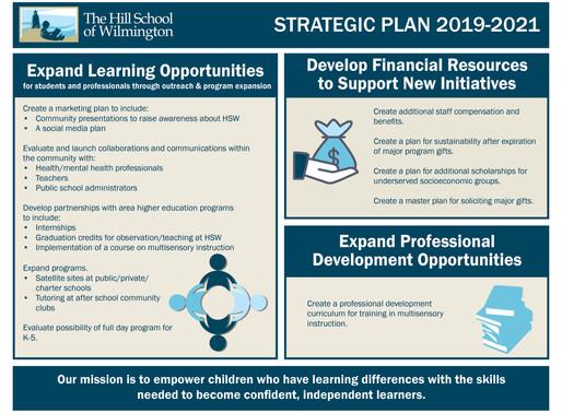 The Hill School of Wilmington Creates Three-Year Strategic Plan