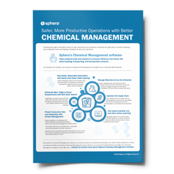 Chemical Management Infographic