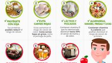 Cancer y Nutricion