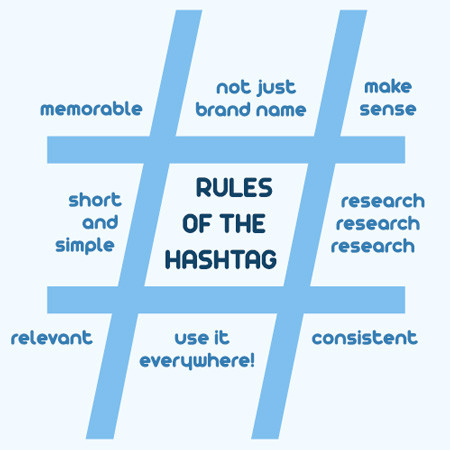 Hashtags-graphic.jpg