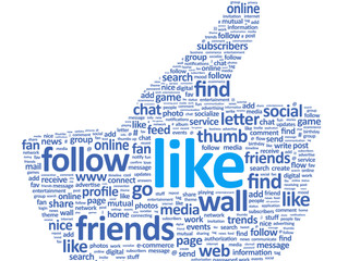 Are You Successful with Social Media?