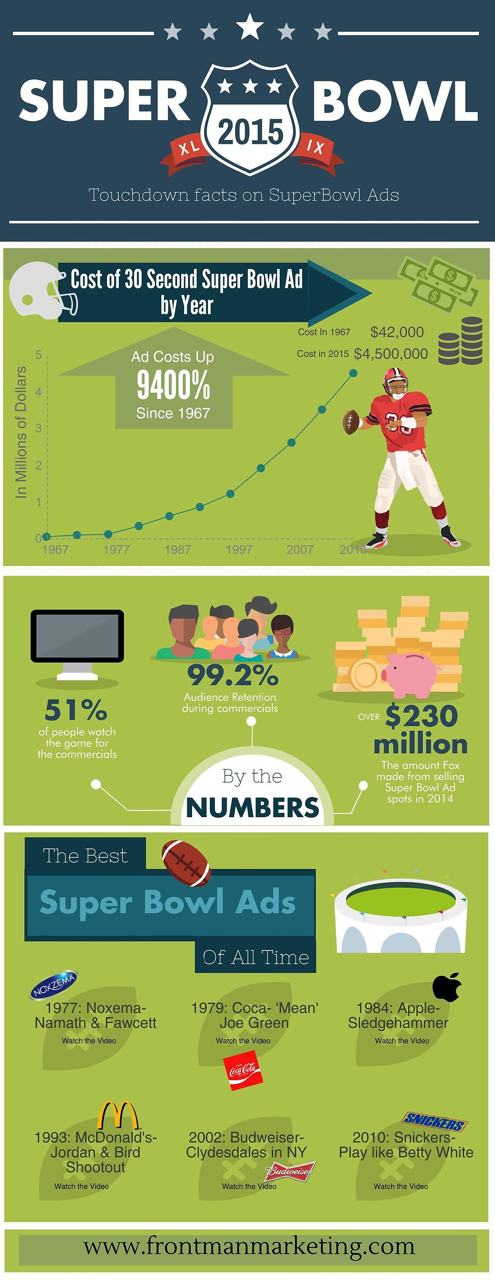 Super Bowl Ads.jpeg