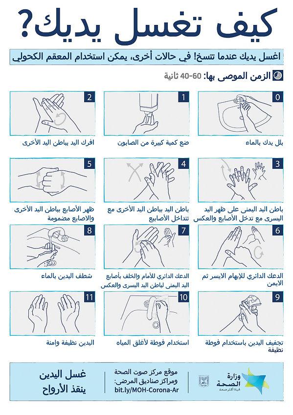 שטיפת ערבית.jpg