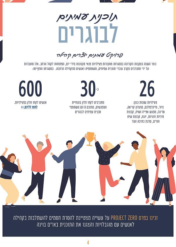 עמיתים-סיכום 2020-4.jpg