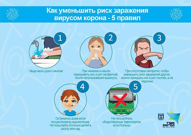 ברוסית.jpg