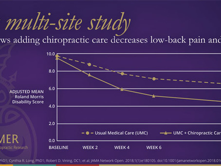 Add Medical + Chiropractic Care and What Happens????