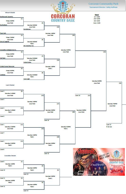 softball bracket.JPG