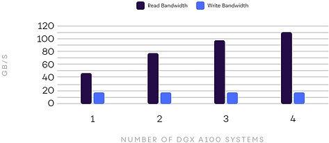 FIOBandwidth.jpg