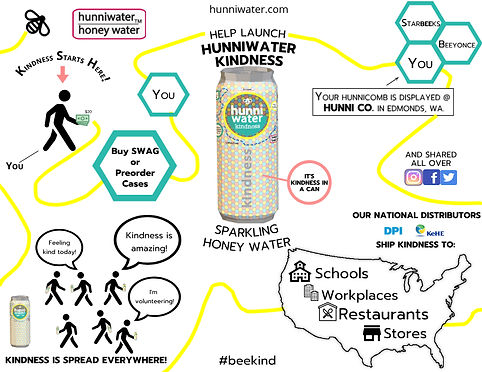 Hunniwater Kindness Campaign (New).jpeg