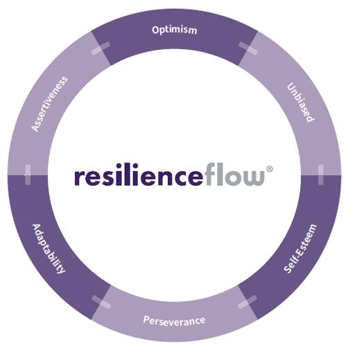 resilienceflow circle.png