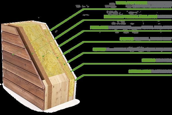 ecocomfort-wood-facade-en.png