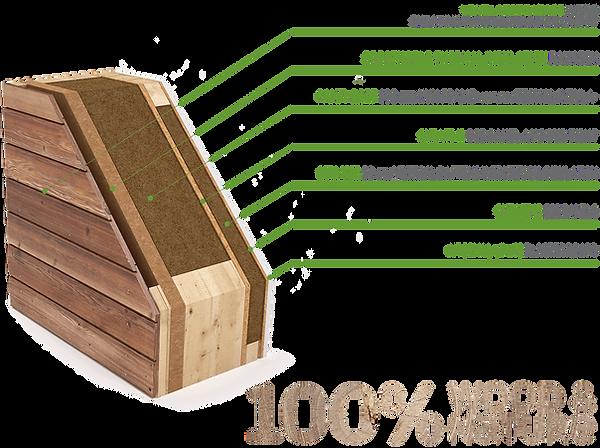 econature-wood-facade-en.png