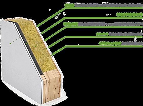 ecostandard-stucco-facade-en.png