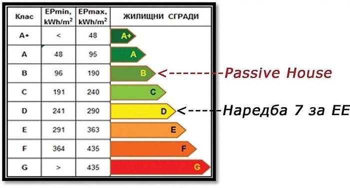 Топлоизолационни-характеристики-на-сглоб