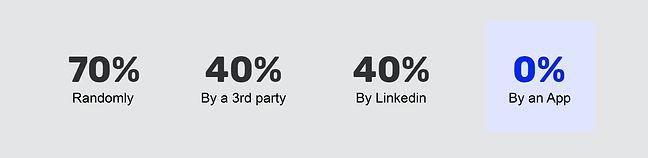 Percentage 1.jpg