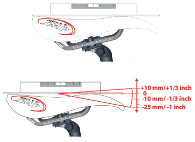 Saddle Geometry - Slide to the front, Slide to the back!