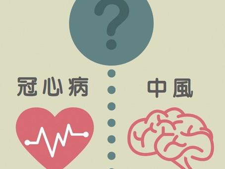 心血管疾病年輕化