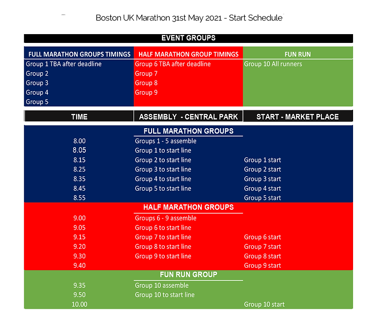 Revised Start Schedule May 2021  .png
