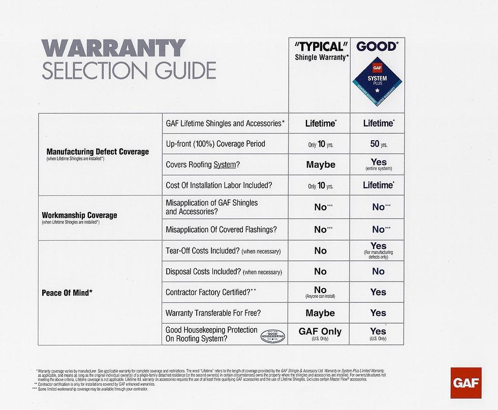 System_Plus_Warranty.jpg