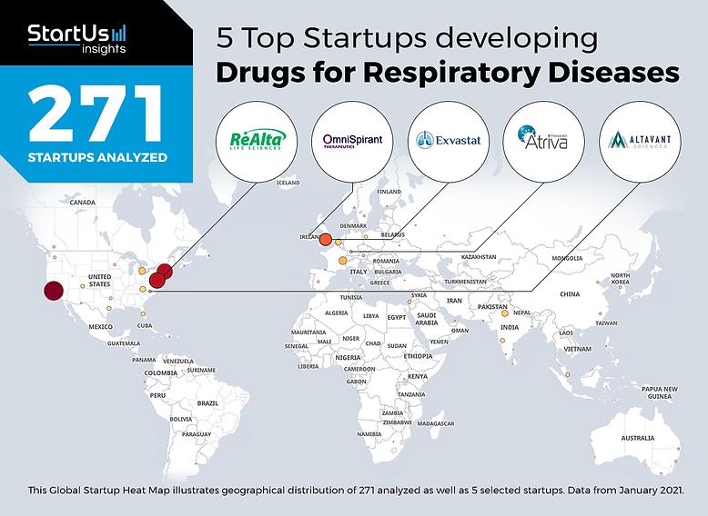 Respiratory-Drugs-Startups-Pharma-Heat-M
