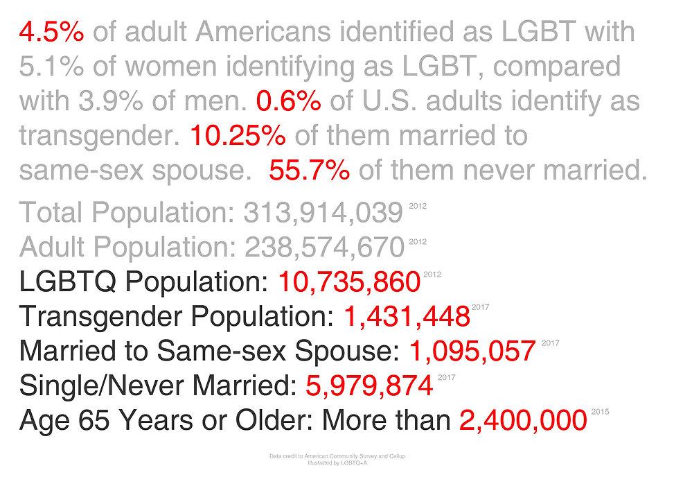 SIAE OF POPULATIONS-01.jpg