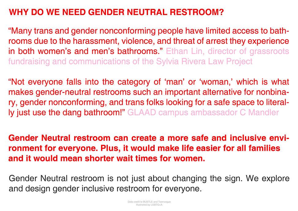 gender restroom-01-01.jpg