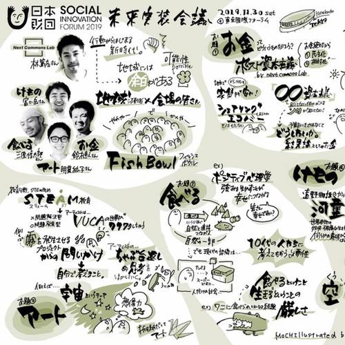 ソーシャルイノベーションフォーラム2019 未来実装会議