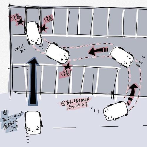 駐車場の停め方