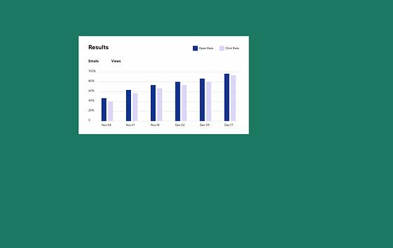 一個條形統計圖展示電子郵件分析的圖片。