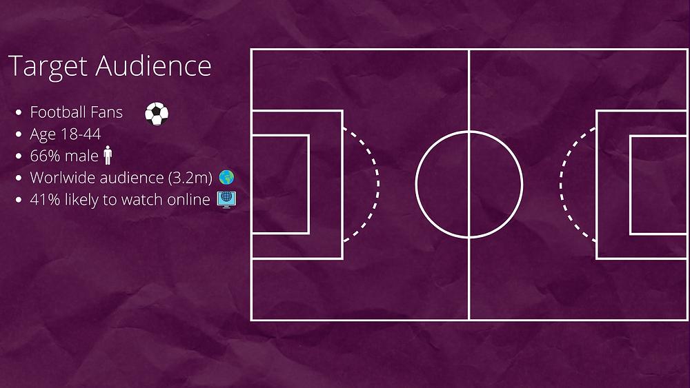 Premier League Target audience (according to ec.europa, Global Web Index and premierleague.com)