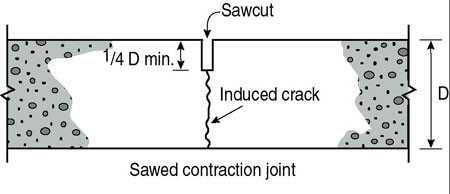 How to minimize cracking on ready mix concrete surfaces?
