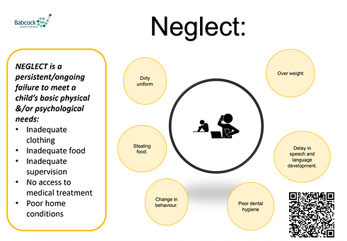 Neglect Poster.png