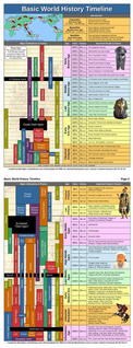 world history timeline (2).jpg